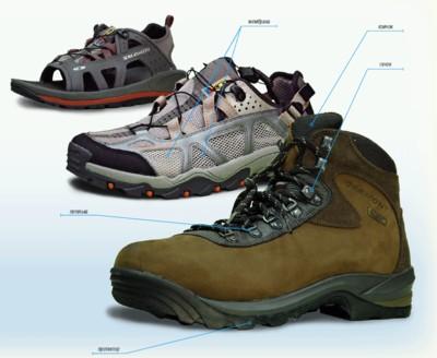 Туристичне взуття: що купувати і як носити